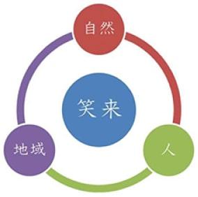 NPO法人川島会ロゴ